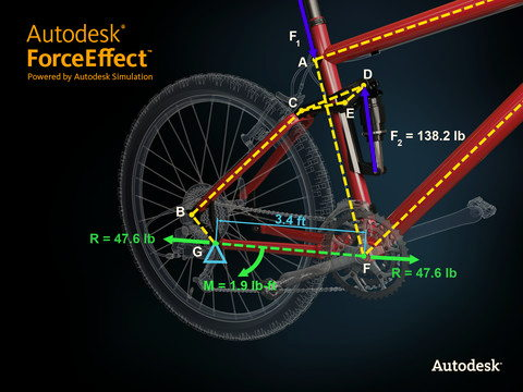 autodesk-force-effect-ipad-feat