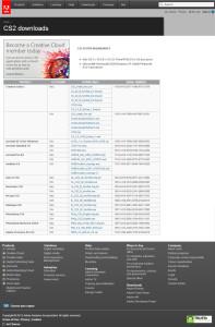 Web firmy Adobe s nabídkou aplikací CS2 ke stažení včetně sériových čísel.