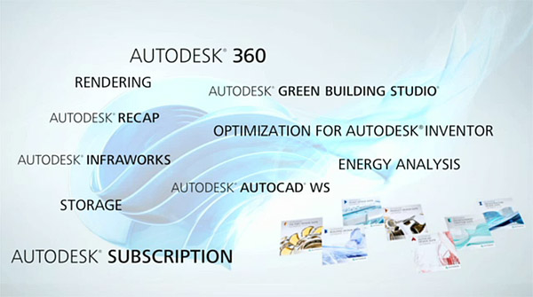 autodesk-360-2014-products