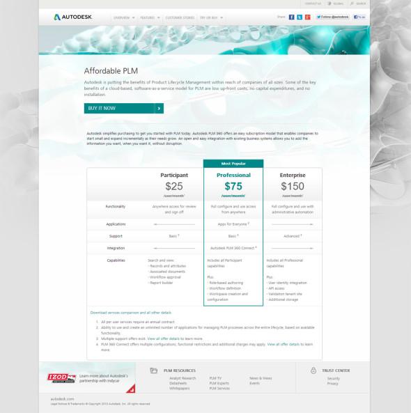 Ceník za již zavedenou cloudovou službu Autodesk PLM 360 napovídá, kudy by se mohla ubírat nákladovost cloudového CAx systému.