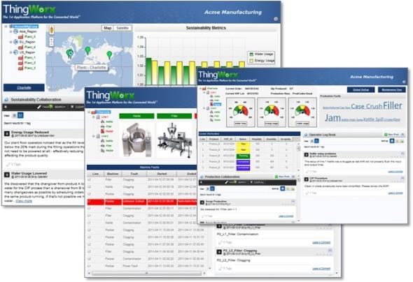 Aplikace ThingWorx pomáhají výrobkům komunikovat přes internet. Zdroj: ThingWorx