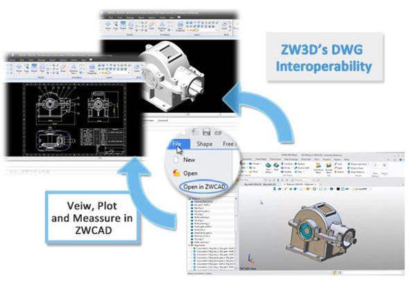 Novinkou v ZW3D 2014 je funkce Open in ZWCAD. Foto: tenliks.com