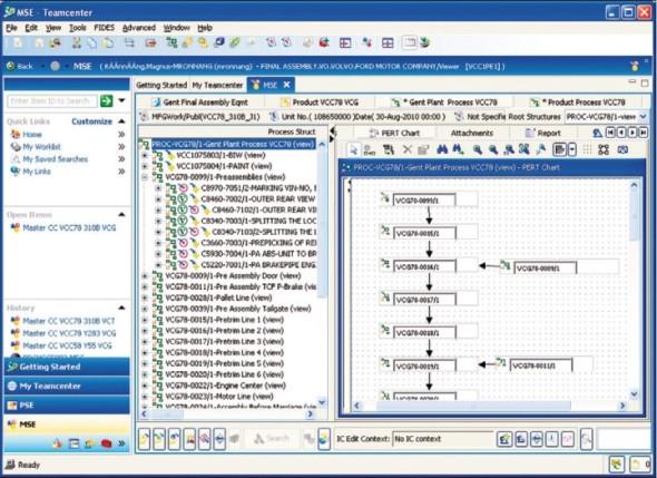 Plán pro linku finální sestavy vytvořený v systému Teamcenter.