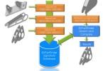 1-3DPartFinder-SolidWorks-Inventor-google