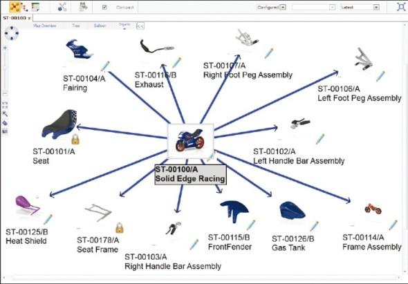 Orientace ve struktuře produktových dat je snazší díky použité technologii Microsoft SharePoint.