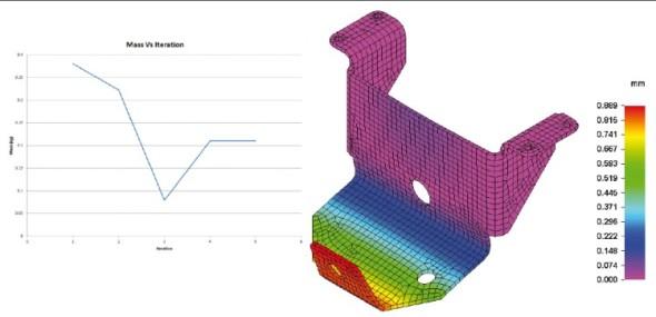 Vestavěné optimalizační funkce pomáhají najít ideální variantu návrhu s využitím simulací.