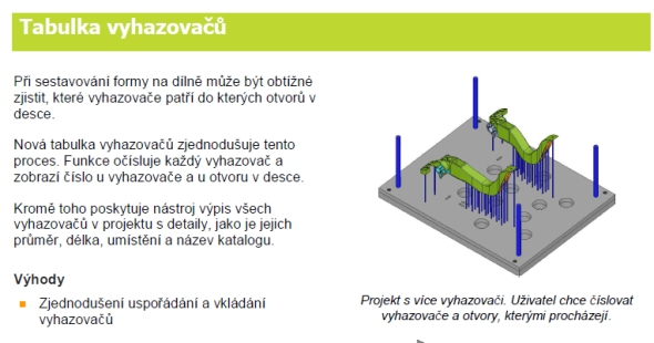 Přehled novinek v českém jazyce naleznete v dokumentu Co je nového v CimatronE 12. Ten je přístupný pro registrované uživatele na stránce společnosti T-support. Ilustraci z příručky Co je nového v CimatronE 12 poskytla společnost T-support.