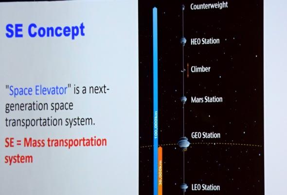 Vesmírný výtah (orbitální výtah) je hypotetické zařízení, pevně spojující těleso na geostacionární dráze s povrchem Země, případně povrch jiné planety s tělesem na její stacionární dráze. Tento výtah by umožňoval vynášení nákladů bez použití rakety
