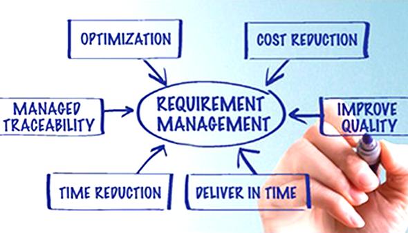 Seznamte se s výhodami integrovaného řízení požadavků v rámci PLM s návazností na produktové portfolio a vývojové projekty. Zdroj: Technodat