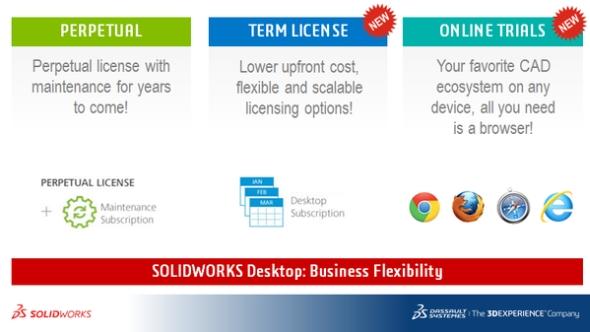 """Nové možnosti licencování jsou flexibilní a dostupné pro všechny uživatele. SolidWorks brzy pořídíte mimo standardní """"desktopovou"""" verzi i ve formě předplatného (bez trvalé instalace) nebo jako on-line řešení SolidWorks Xdesign. Již nyní můžete provést registraci do Beta programu na stránce http://xdesign.solidworks.com/. Podrobnější informace o podmínkách licencování a dostupnosti přineseme již brzy"""