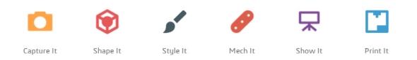 Myšlenky řešení SolidWorks App for Kids vychází ze šesti bodů