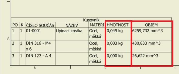 Hmotnost a objem v kusovníku na výkrese