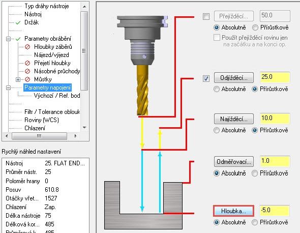Vokně 2D dráhy nástroje – Kontura ponechejte všechna nastavení, výběr nástroje a držáku beze změn a přejděte do záložky Parametry napojení. Tlačítkem Hloubka definujeme novou hloubku vabsolutních hodnotách