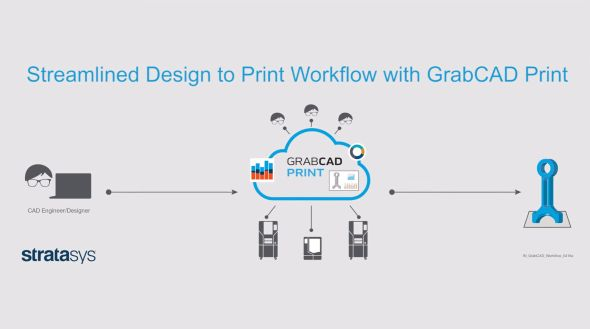 Službou GrabCAD Print chce společnost 3D Systemes rozšířit a zkvalitnit portál GrabCAD.com