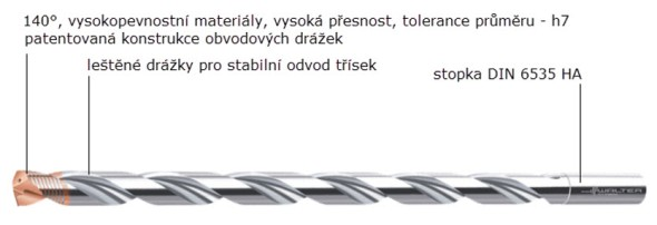 Obr. 3 – Vrták DC170