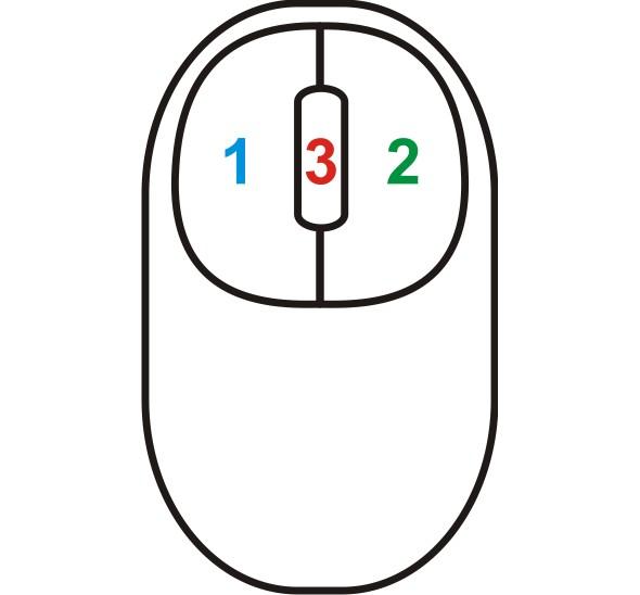 Levé (1), pravé (2) tlačítko a prostřední kolečko (3)
