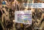 4-Delmia-Dassault-Systems-Ortems-akvizice-planovani-vyroby