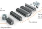 1-concept-laser-am-factory-of-tommorow-tovarna-budoucnosti-aditivni-technologie