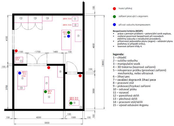 Doporučené rozmístění stroje, zařízení a nábytku vlaboratoři aditivní výroby