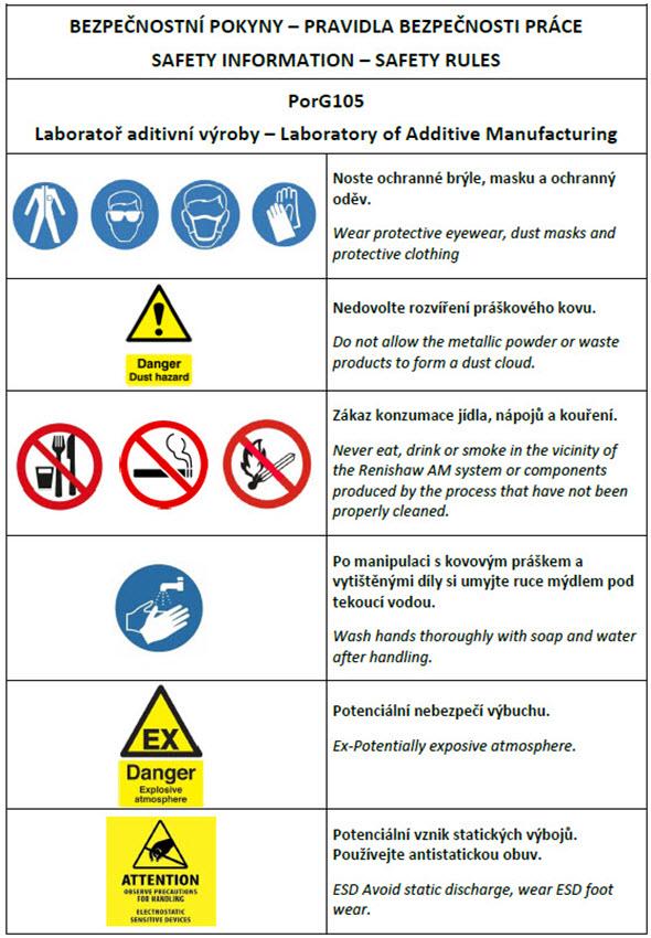 Bezpečnostní nařízení laboratoře aditviní výroby