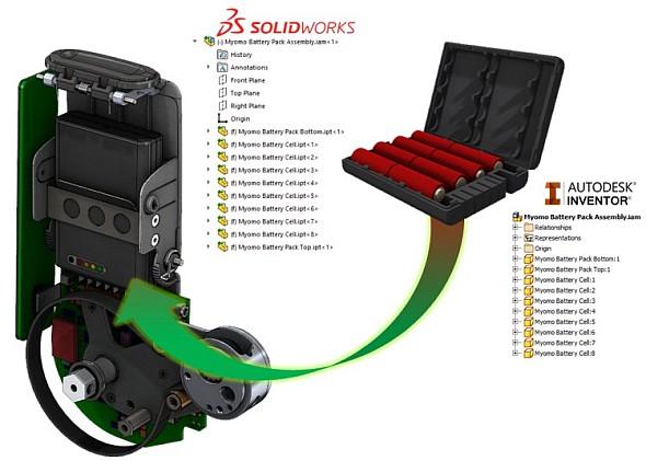 Funkce 3D Interconnect v SolidWorksu 2017 umožňuje přímé otevírání digitálních dat třetích stran. Podsestava uložení baterií na obrázku je dokumentem Autodesk Inventoru (datový formát IAM). Obrázek: www.engineersrule.com