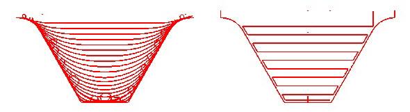 Porovnání trajektorií řezného nástroje při standardním soustružení (vpravo) snovou produktivní strategií ProfiTurning. Obrázek: Esprit