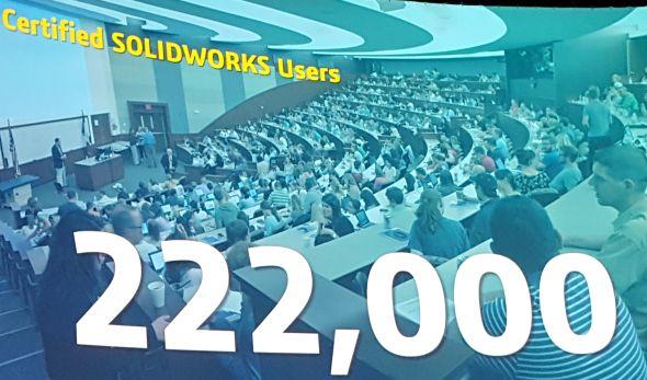 SolidWorks je nejrozšířenější CAD řešení na světě o čemž hovoří i čísla a rozsáhlá komunita. Vsoučasné době je po celém světě více než 3 milióny uživatelů, znichž 220 tisíc je certifikovaných. Foto: Marek Pagáč