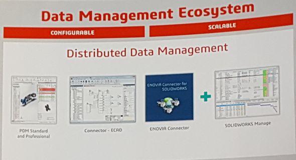 Středeční přednáška byla mj. o správě dat a ekosystému Data Management, kde vhodně doplní produkty SolidWorks PDM, Connector ECAD a Enovia Connector nové řešení SolidWorks Manage. Foto: Marek Pagáč