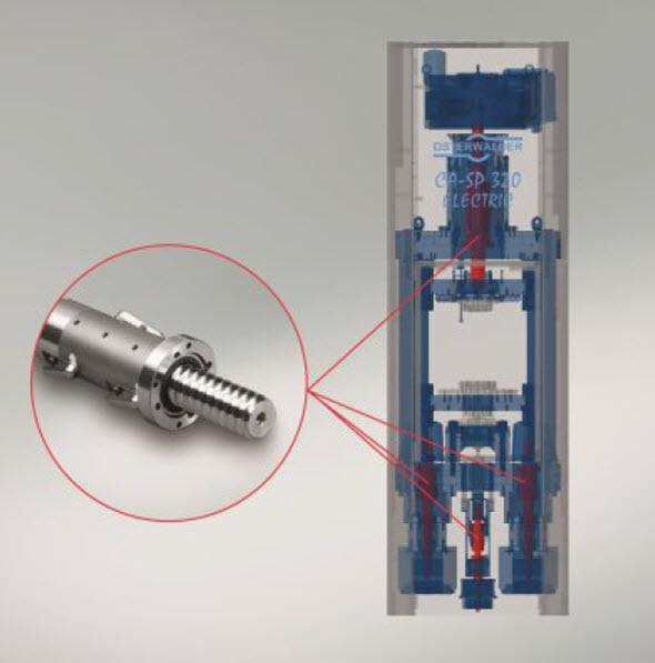 Kuličkové šrouby NSK se používají na nových slinovacích lisech pro simultánní pohon spodní a horní části formy. Foto: NSK