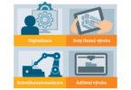 2-infografika-Siemens