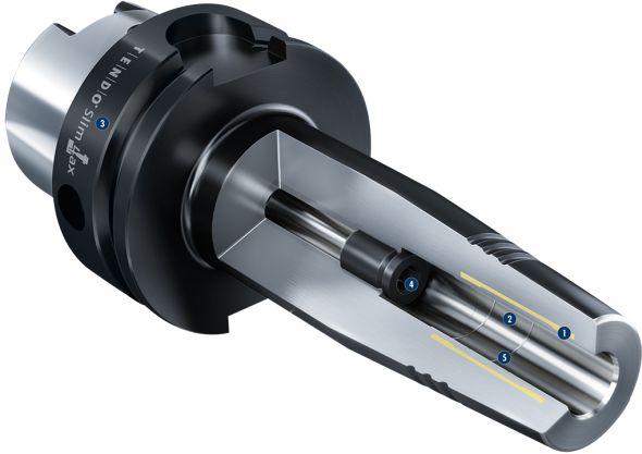 Řez hydraulickým upínačem Tendo Slim 4ax: 1 – komorový systém, 2 – rozpínací objímka, 3 – tělo upínače, 4 – systém pro nastavení délky, 5 – drážky pro odvádění nečistot. Foto: Schunk