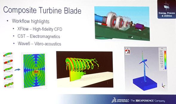 Simulace proudění vzduchu kolem lopatek turbíny zkompozitního materiálu. Foto: Marek Pagáč