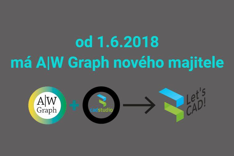 Konsolidace českého trhu se 3D softwarem pokračuje – CAD Studio koupilo A|W Graph