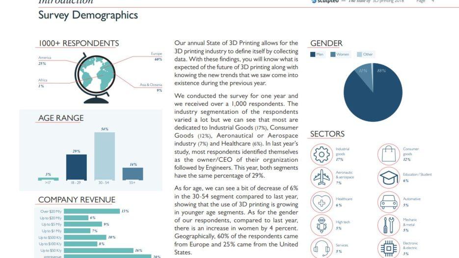 Trendy ve 3D tisku: Snižování cen a rozvoj materiálů